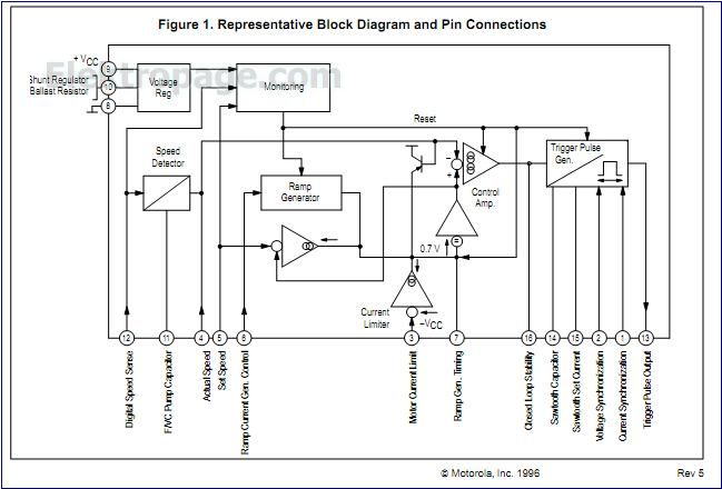 TDA1085CD universal motor speed controller  pinout,block diagram