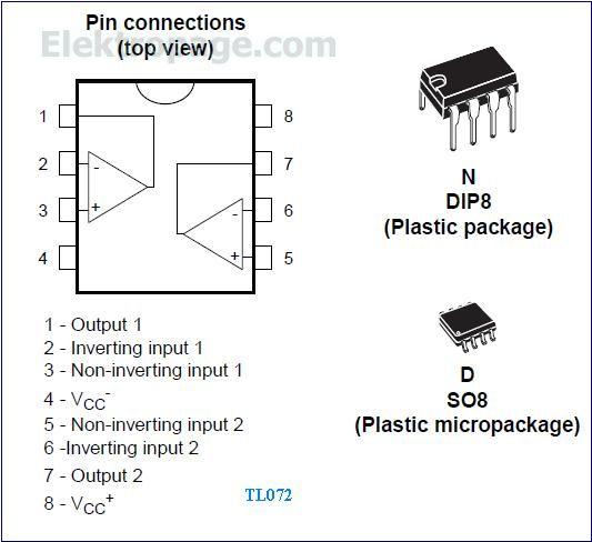 TL072 pinout Diagram