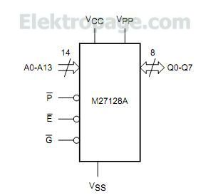 m27128a logic diagram 1e8.jpg