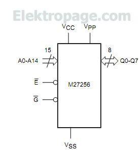 m27256 logic diagram 732.jpg