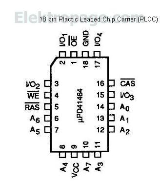 pd41464 pin diagram plcc 528.jpg