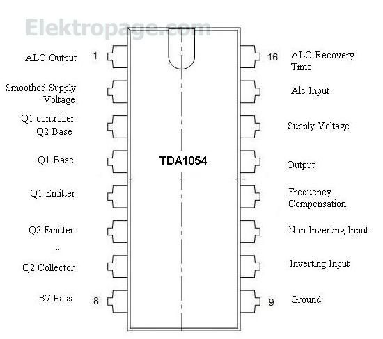 Tda1054 Pin Connection Diagram And Pin Fucntions And Pin Descripttion