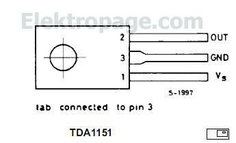 1151 Pin layout