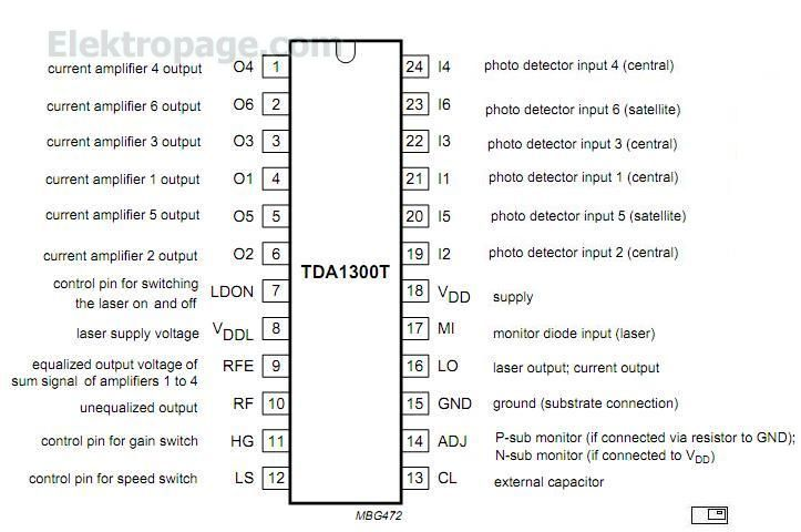 Tda1300t Pin Connection Diagram And Pin Fucntions And Pin Descripttion