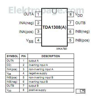 tda1308a pin connection diagram 947.jpg