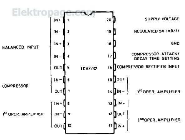 Tda7232 - Integrated Circuits Elektropage