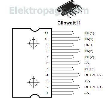 TDA7265A - Integrated Circuits Elektropage - The ...